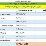 گزارشات مالی 1396